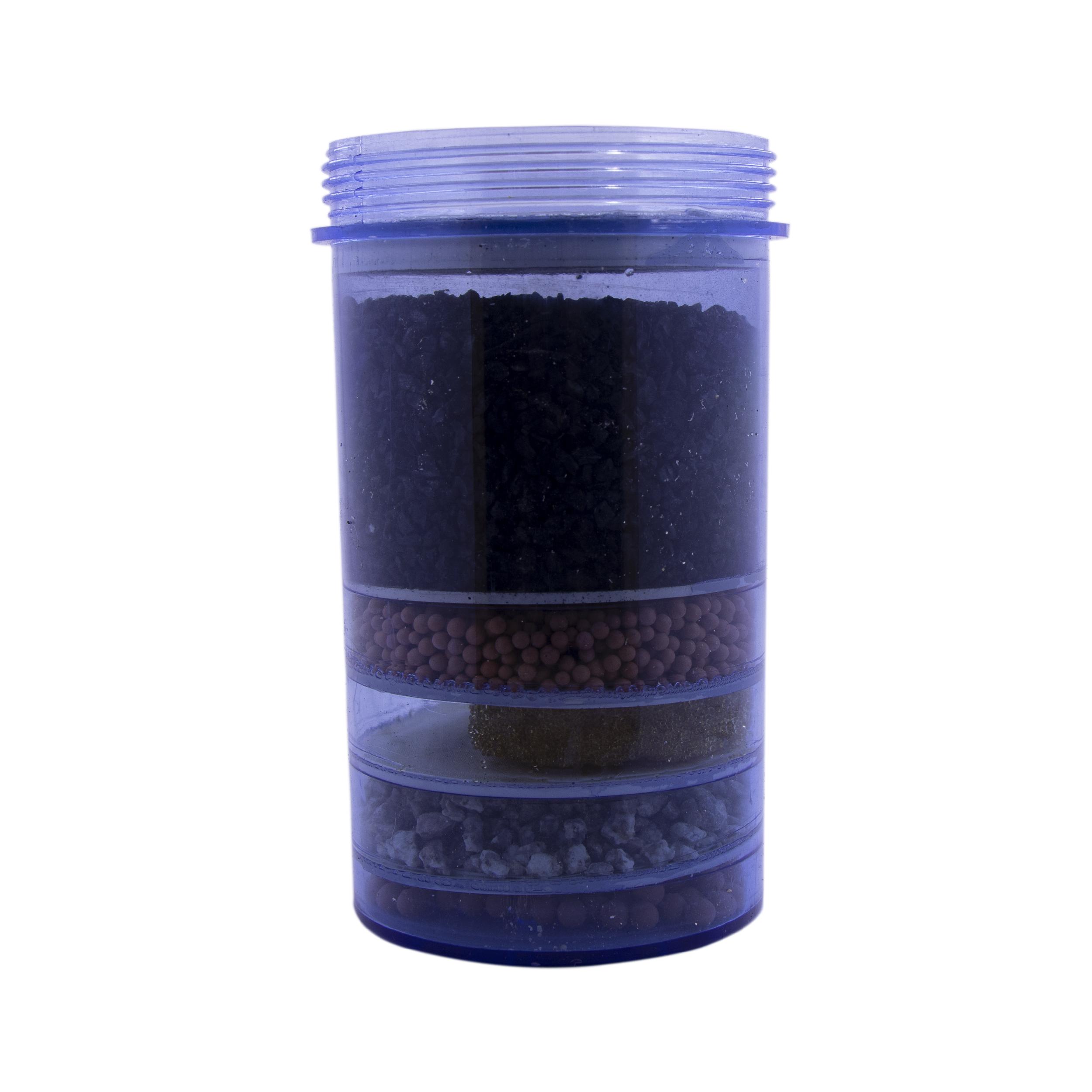 قیمت                      فیلتر تصفیه آب مدل RCA-303